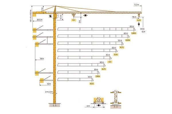 Башенный кран с оголовком RUNCHEN RCT7032-12